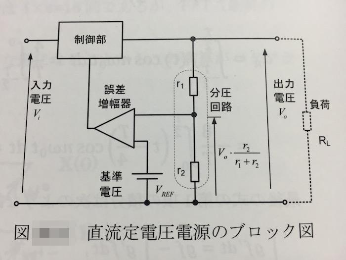 直流定電圧電源のブロック図