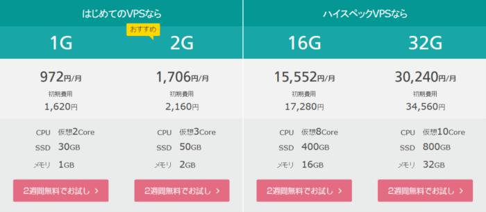 さくらインターネットのVPSの価格表