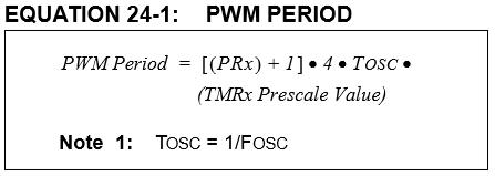 16F1827のPWMの周期の式