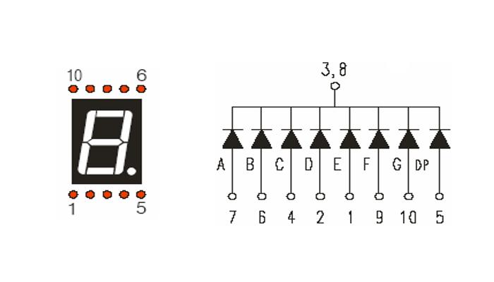 7セグ(OSL10561-LRA)のデータシート