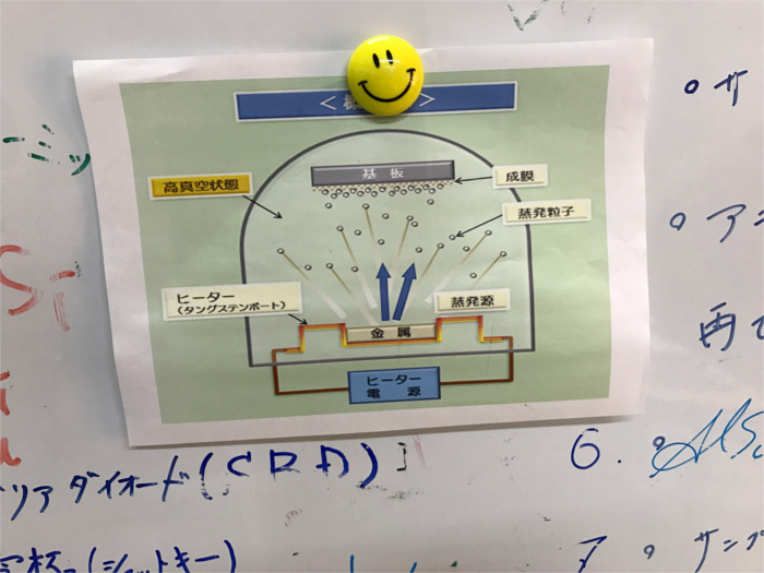 半導体デバイスの作り方
